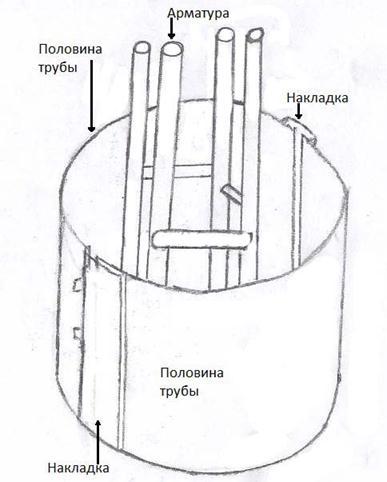 Изготовление опалубки под железобетонный столб
