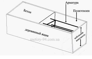 Бетонный столб прямоугольной формы