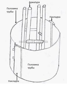 Бетонные столбы круглой формы