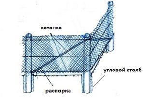 Схема основных элементов конструкции