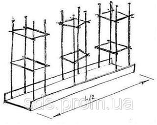 Схема размещения стержней арматуры