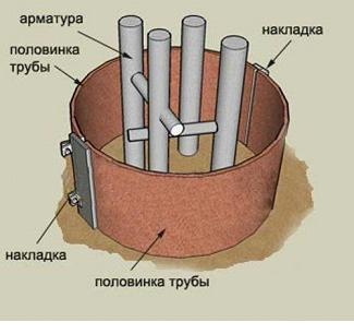 Столбы круглой формы