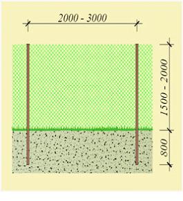 Схема установки столба в грунт