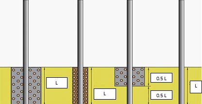 Виды монтажа столбов