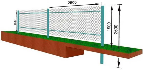 Чертеж расхода материала для сетки-рабицы