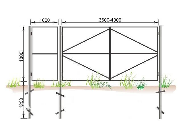 Схема установки стоек