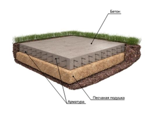 Схема плиточного основания