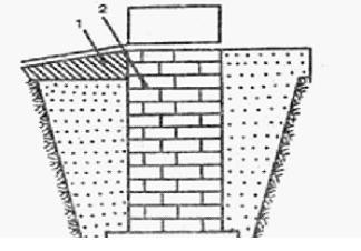 Фундамент кирпича