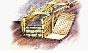 Монтаж основания из камней