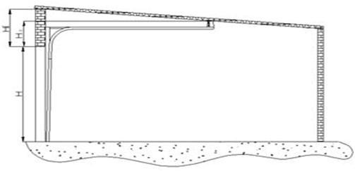 Схематический рисунок движения ворот
