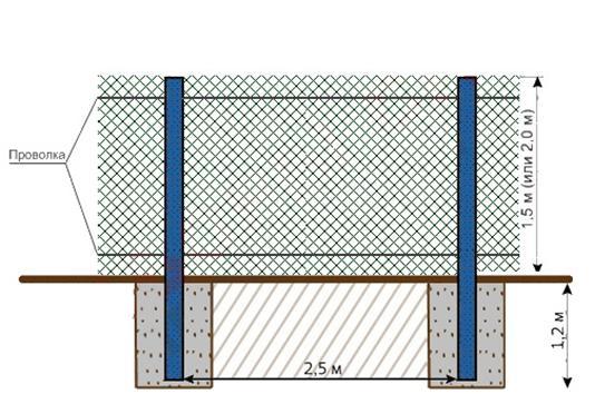 Схематический рисунок сетки рабицы