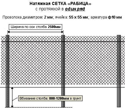 Схема забора из сетки-рабицы