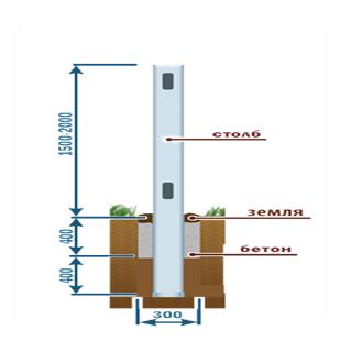 Схема размеров установленного столба