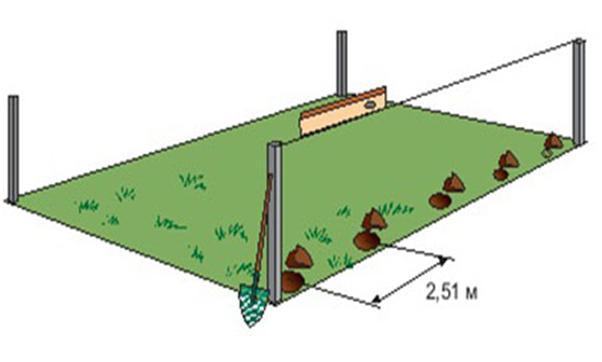 Параметры установки столбов