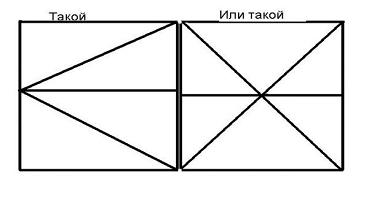 Вертикальное или горизонтальное расположение створок