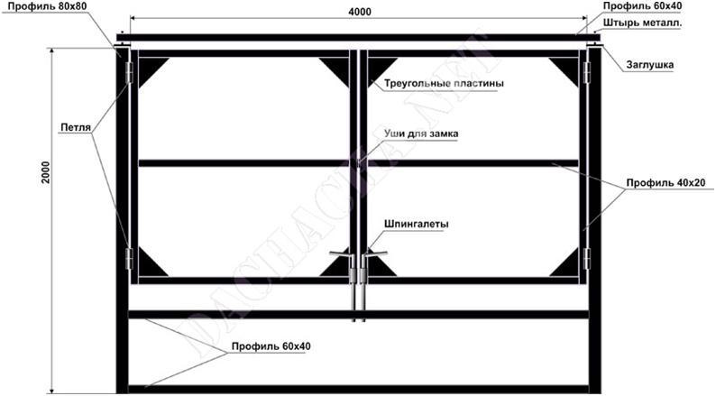Схема установки ворпот