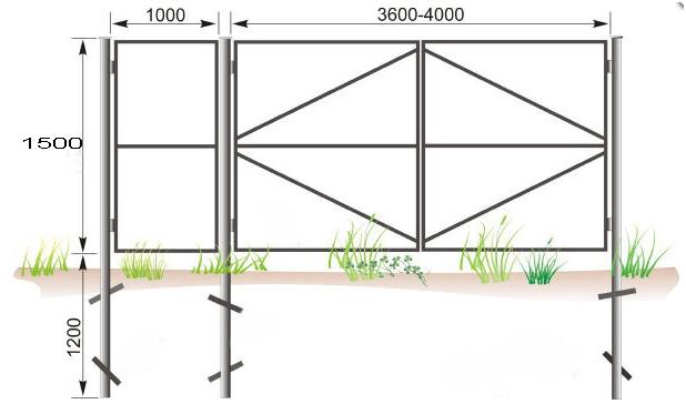 Схема размеров ворот