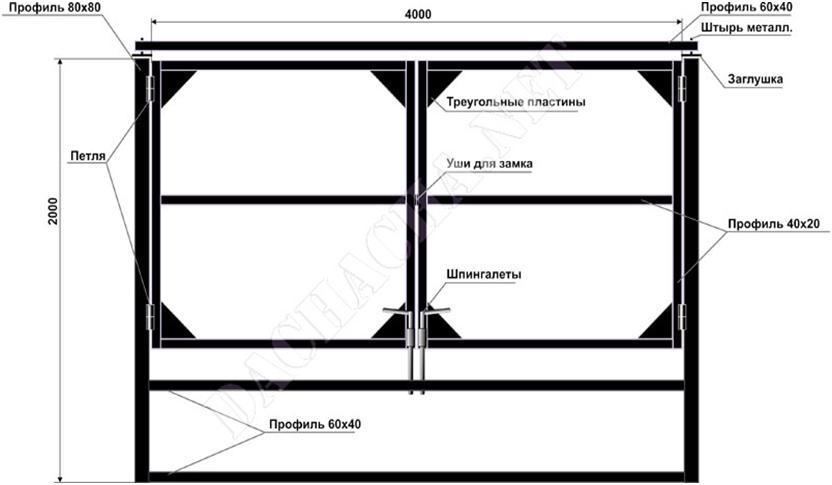 Составные части ворот распашных