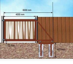 Ворота со средней балкой своими руками 91