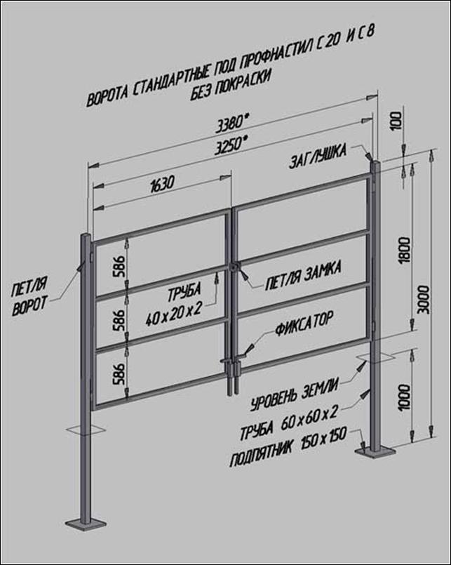 Схема параметров калитки