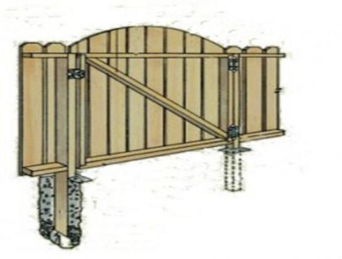 Вид деревянных ворот изнутри