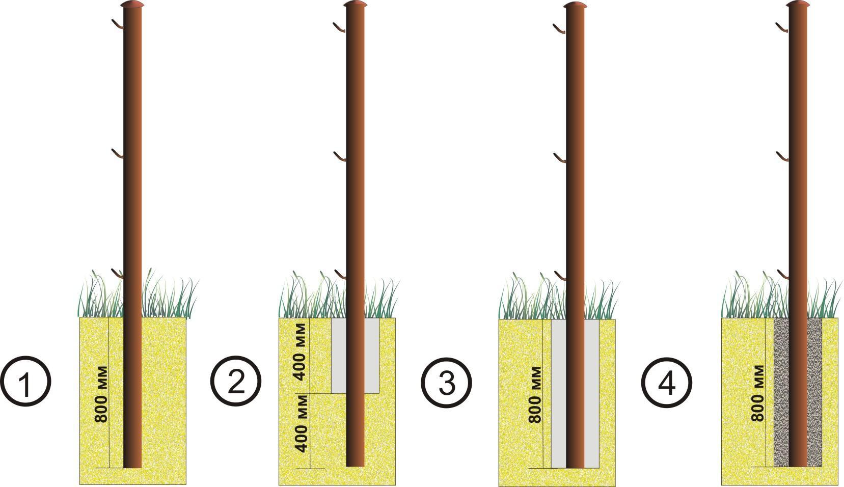 Пошаговая иллюстрация установки столбов