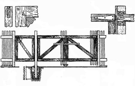 Изображение основных элементов распашных ворот
