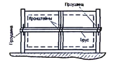 Традиционная запорная конструкция