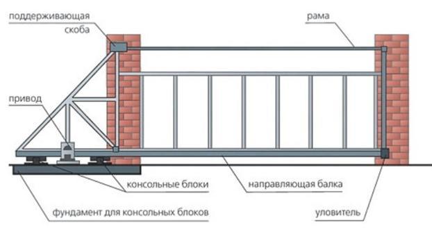 План монтажа двигателя и управляющих элементов