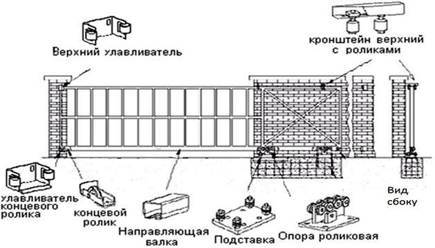 Схема механических откатных