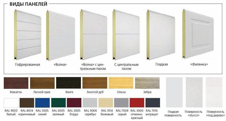 Различные цвета и фактура сэндвич-панелей