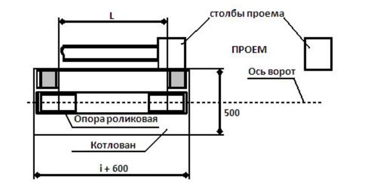 Чертеж раздвижной конструкции