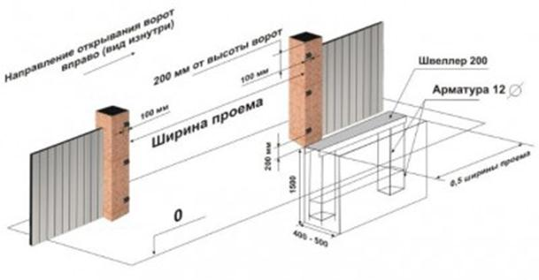 Проект откатной конструкции