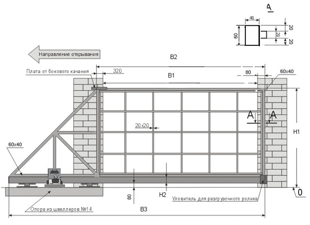 Замеры раздвижной конструкции