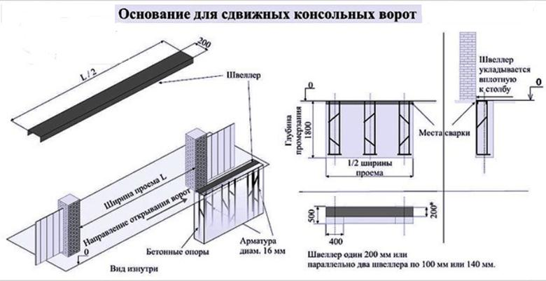 Подробное схематичное изображение устройства фундамента