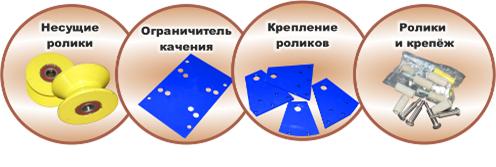 Составляющие фурнитуры