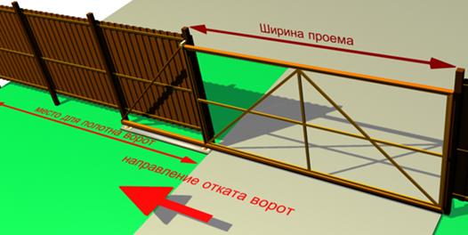 Изображение сдвижной конструкции