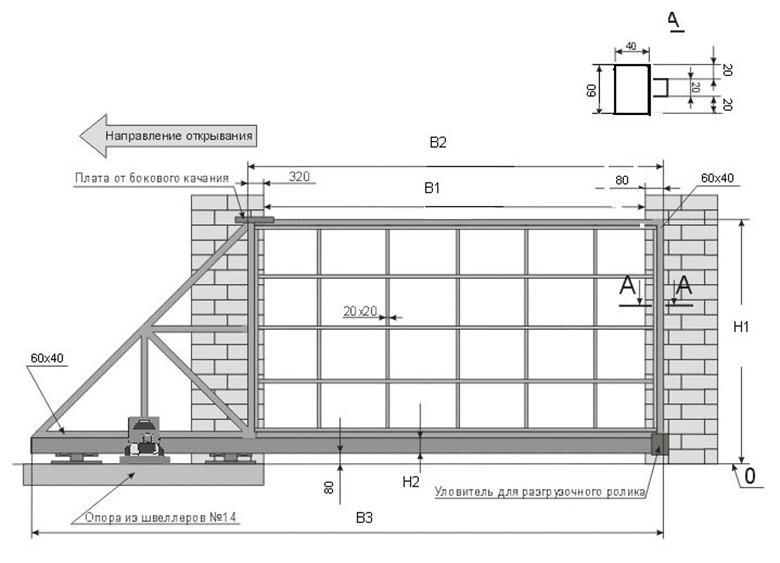 План устройства откатных ворот