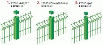 Квадратные, прямоугольные и круглые столбы