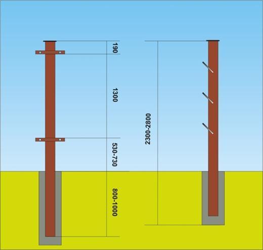Схема по монтажу столбов