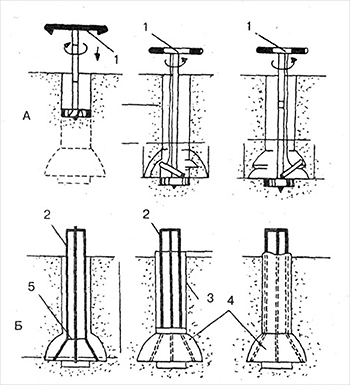 Ручной инструмент для формирования скважин