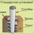 Иллюстрация установки столба