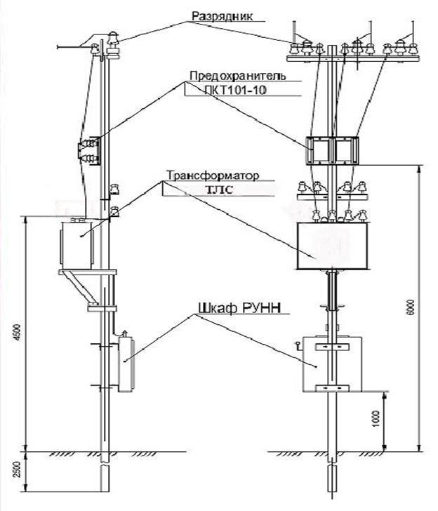 Конструкция электроустановки