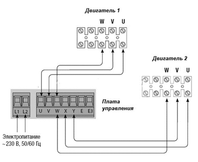 План подключения автоматики
