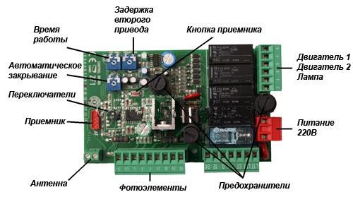 Микросхема