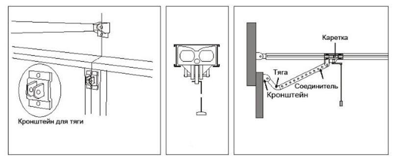 Кронштейн, тяга и каретка