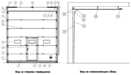 План устройства портала