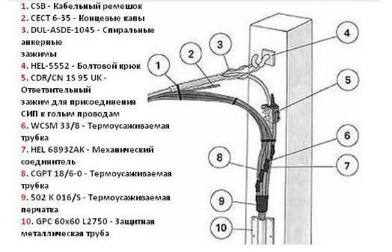 Металлический кожух для электрокабеля