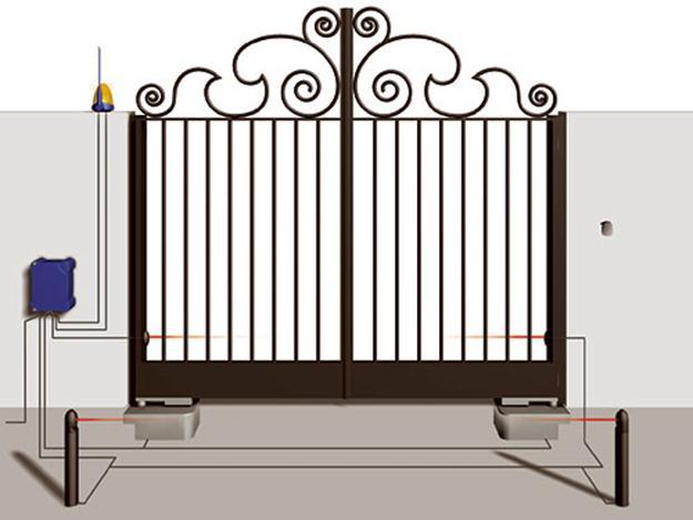 Комплектующие автоматических ворот