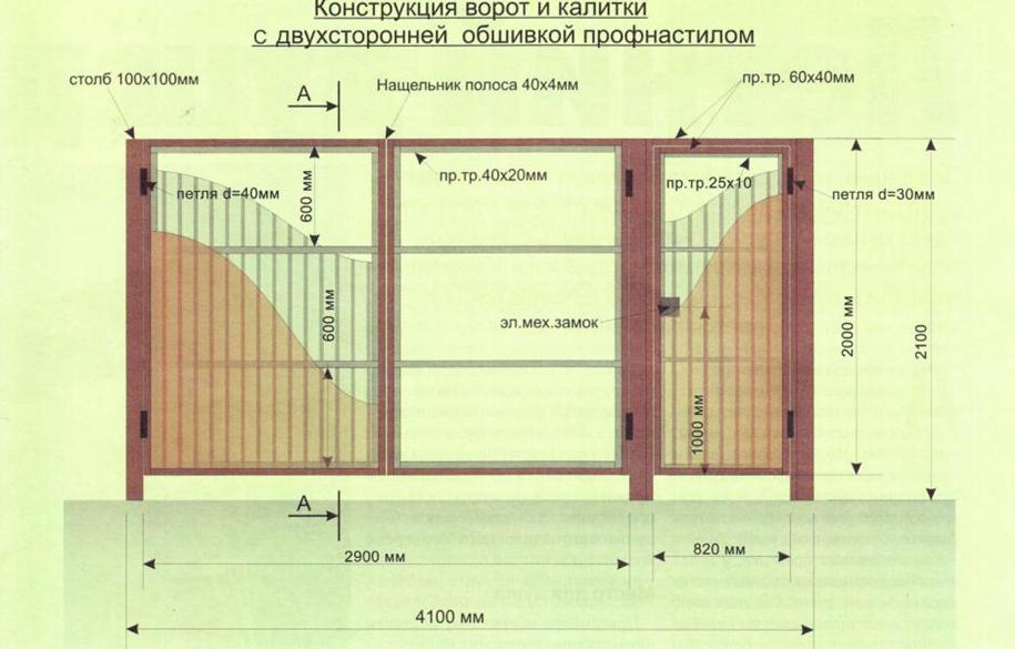 Конструкция въездного портала